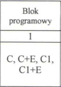 tab.1
