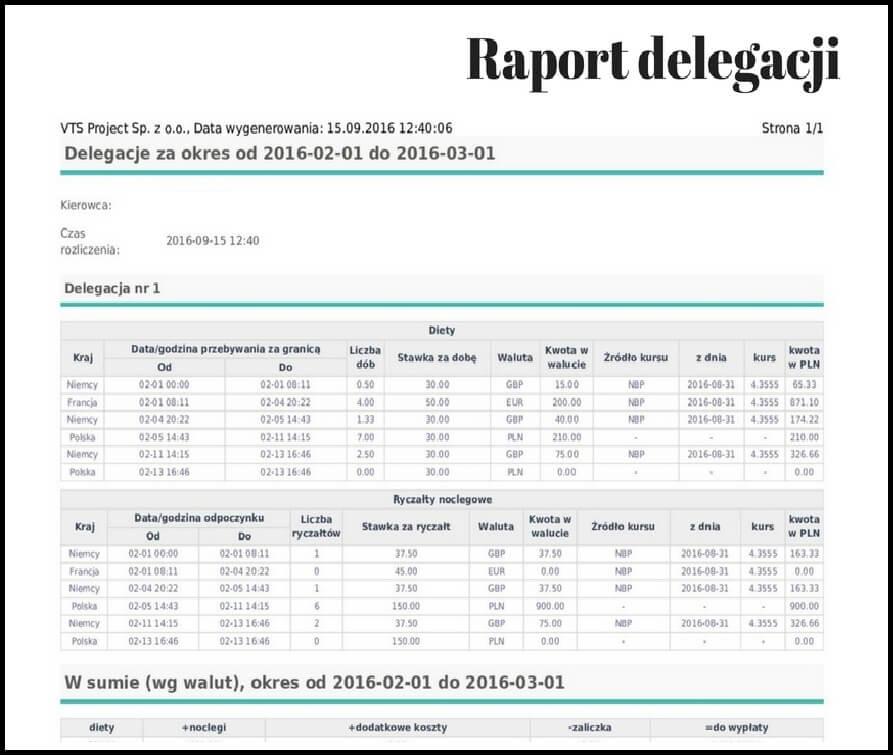 raport-delegacji