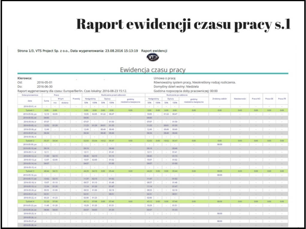 raport_1