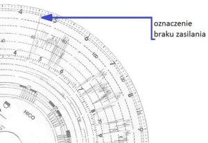 3-300x207 Zasady dokumentowania aktywności za pomocą tachografu analogowego – wstęp
