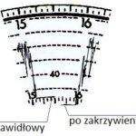 5-150x150 Zasady dokumentowania aktywności za pomocą tachografu analogowego – wstęp