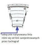 6-150x150 Zasady dokumentowania aktywności za pomocą tachografu analogowego – wstęp