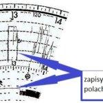 7-150x150 Zasady dokumentowania aktywności za pomocą tachografu analogowego – wstęp