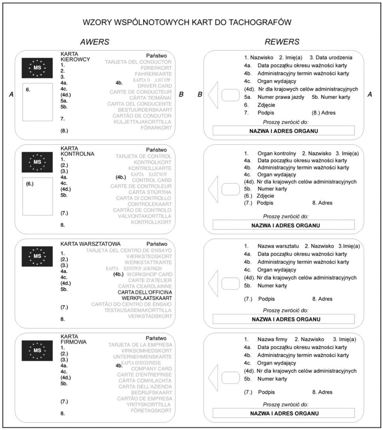Zal.2 Równoległe obowiązki i odpowiedzialność podmiotów trzecich (załadowców, spedytorów, organizatorów transportu)
