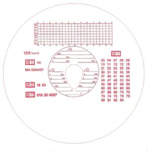 awers-293x300 Zasady dokumentowania aktywności za pomocą tachografu analogowego – wstęp